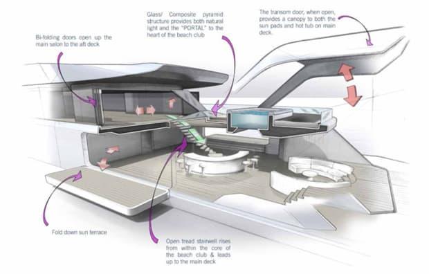 Design-Innovation-BANNENBERG&ROWELL-8
