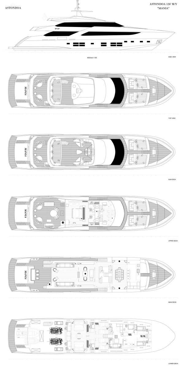 Astondoa 126 GLX Layout
