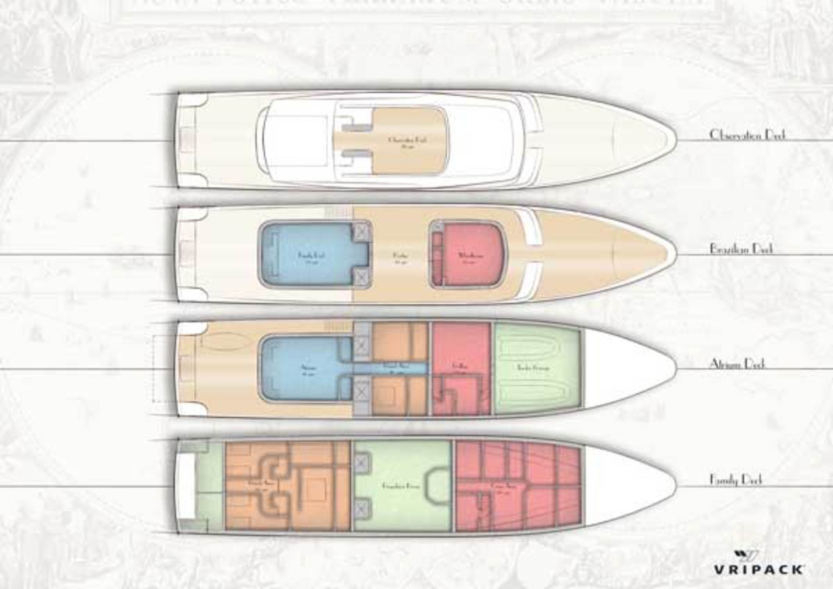 Vripack Brazil concept deck plan